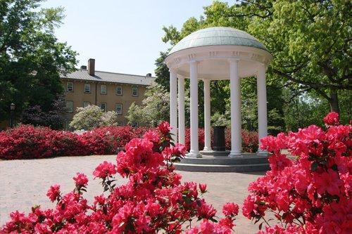 UNC - MBA Online Top 50 Values