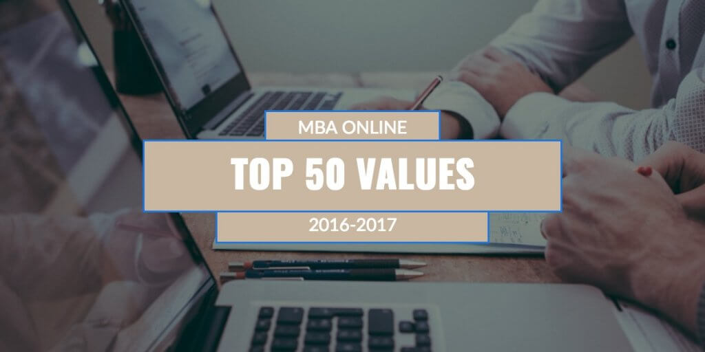 Top 50 Values Online MBA 2016-2017
