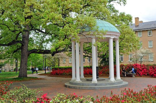 UNC Chapel Hill archaeology degree