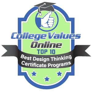 Best Design Thinking Badge